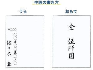 書き方 金 一 万 円